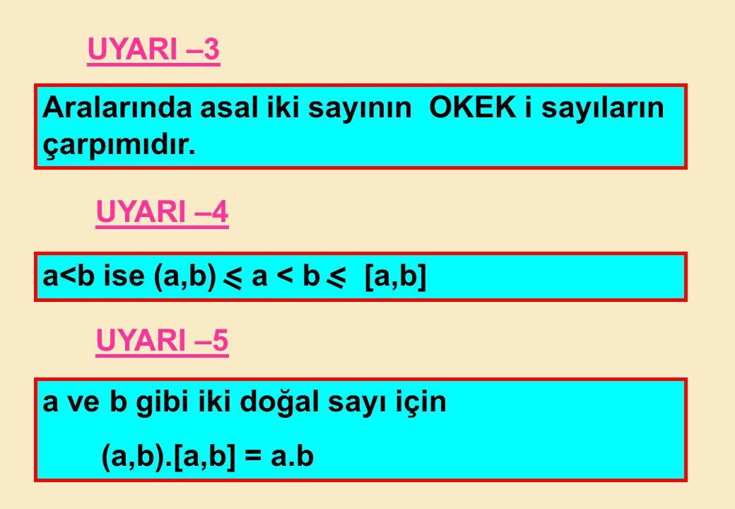 UYARI –3 Aralarında asal iki sayının OKEK i sayıların çarpımıdır. UYARI –4. a<b ise (a,b) < a < b < [a,b]